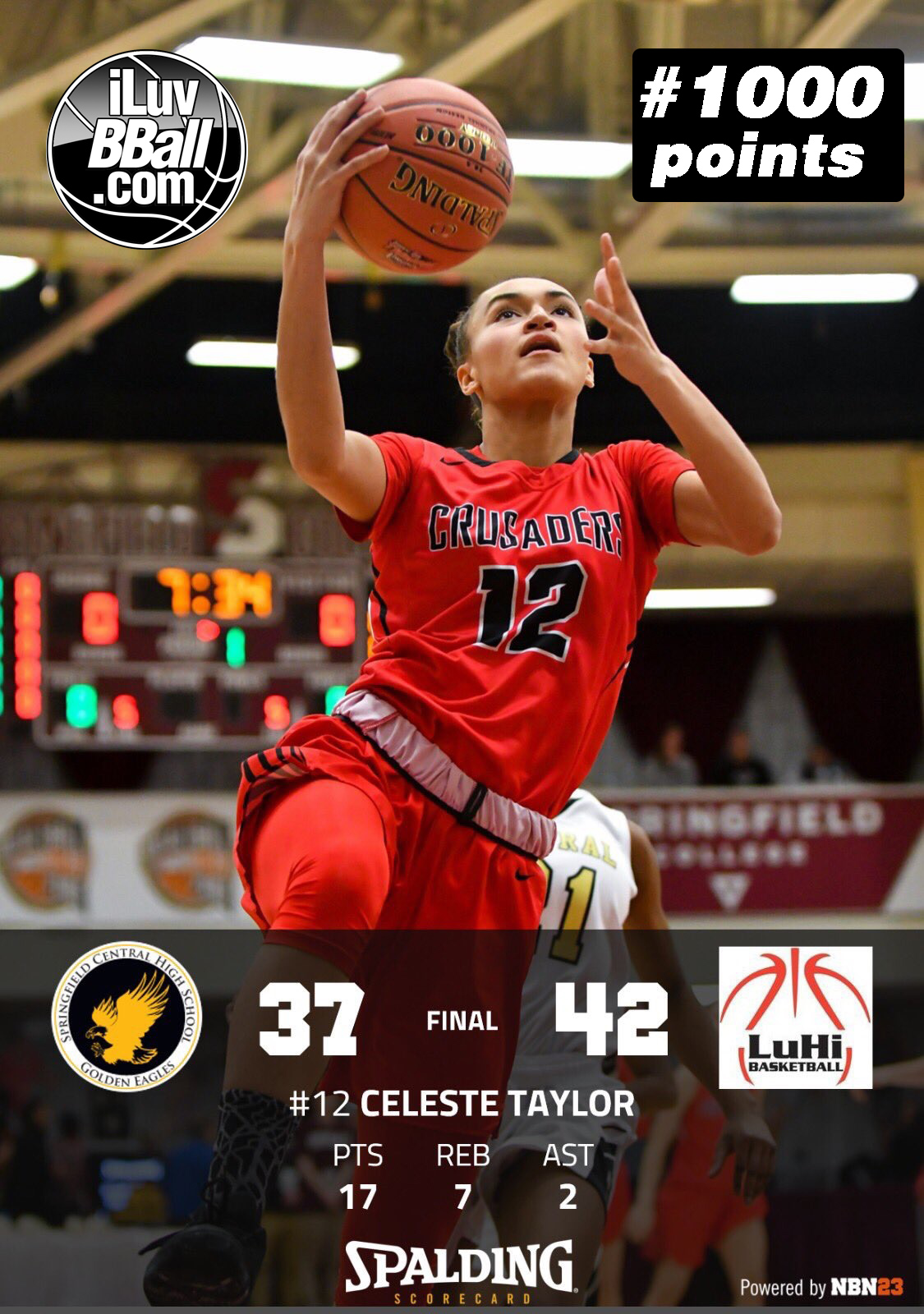 Long Island Lutheran Basketball Stats